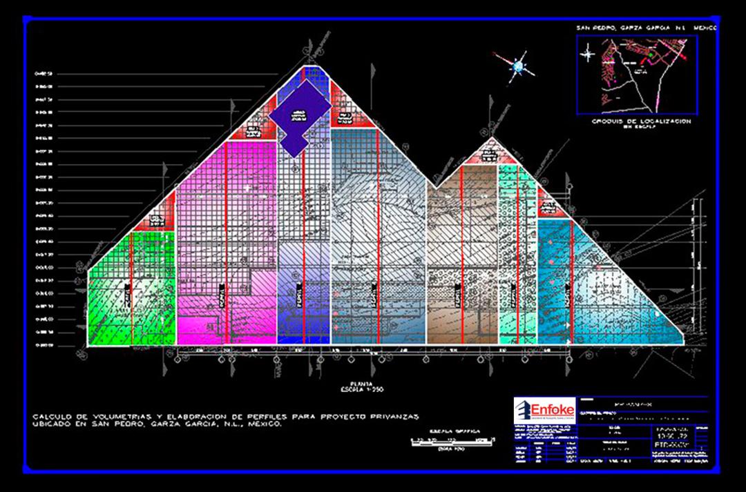 proyecto-640x400px-enfoke